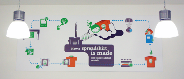 How a Spreadshirt is made